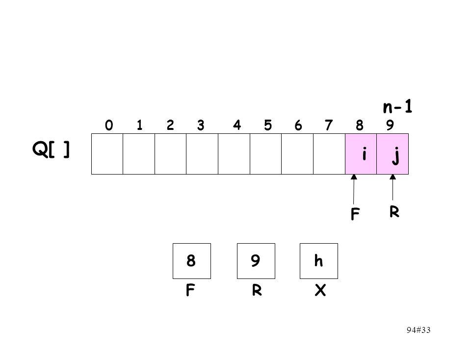94#33 n-1 0 1 2 3 4 5 6 7 8 9 F R i j Q[ ] 89 FR h X