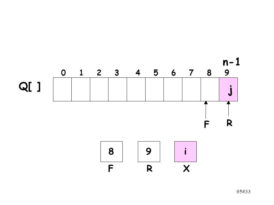 95#33 n-1 0 1 2 3 4 5 6 7 8 9 F R j Q[ ] 89 FR i X