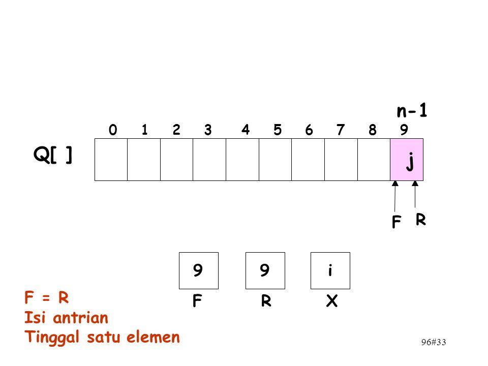 96#33 n-1 0 1 2 3 4 5 6 7 8 9 F R j Q[ ] 99 FR i X F = R Isi antrian Tinggal satu elemen