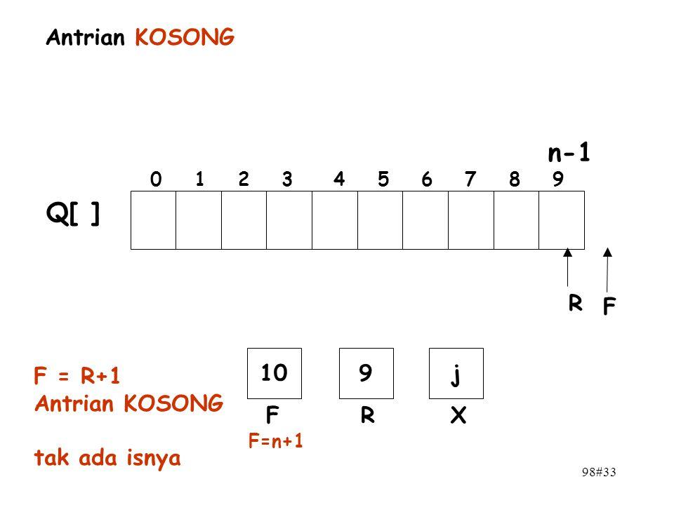 98#33 n-1 0 1 2 3 4 5 6 7 8 9 F R Q[ ] 109 FR j X F = R+1 Antrian KOSONG tak ada isnya Antrian KOSONG F=n+1