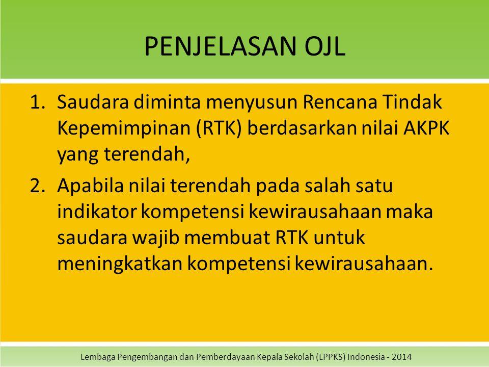 Lembaga Pengembangan dan Pemberdayaan Kepala Sekolah (LPPKS) Indonesia - 2014 PENJELASAN OJL 1.Saudara diminta menyusun Rencana Tindak Kepemimpinan (R