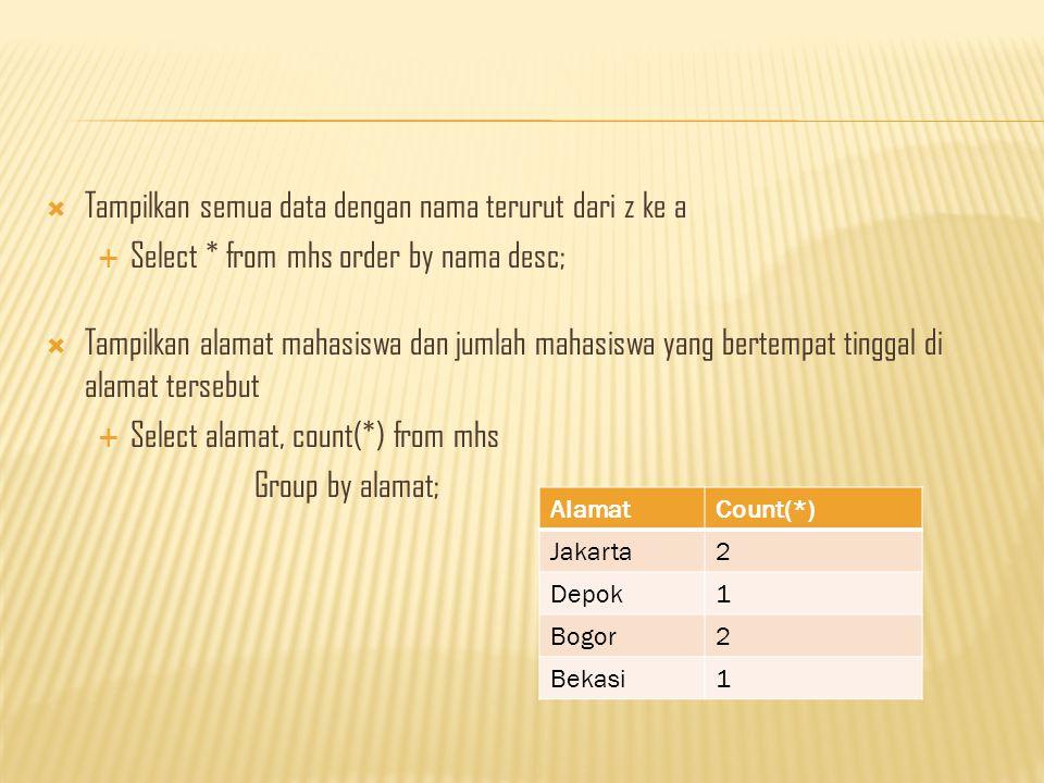  Tampilkan semua data dengan nama terurut dari z ke a  Select * from mhs order by nama desc;  Tampilkan alamat mahasiswa dan jumlah mahasiswa yang bertempat tinggal di alamat tersebut  Select alamat, count(*) from mhs Group by alamat; AlamatCount(*) Jakarta2 Depok1 Bogor2 Bekasi1