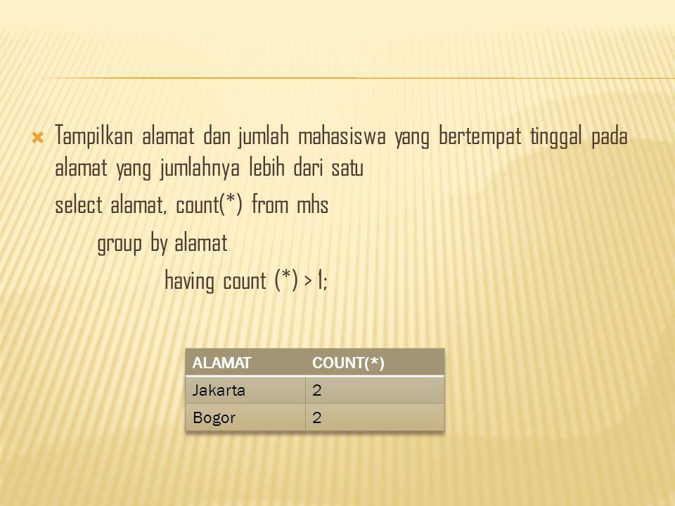  Tampilkan alamat dan jumlah mahasiswa yang bertempat tinggal pada alamat yang jumlahnya lebih dari satu select alamat, count(*) from mhs group by alamat having count (*) > 1;
