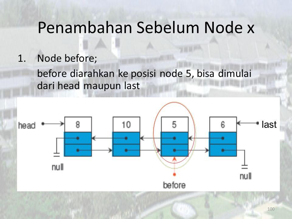 99 Penambahan Sebelum Node x Asumsi linked list awal : last