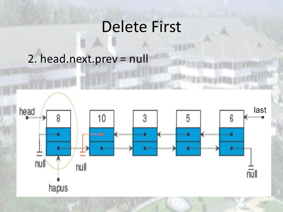 109 Delete First 1. Node hapus; hapus = head; last