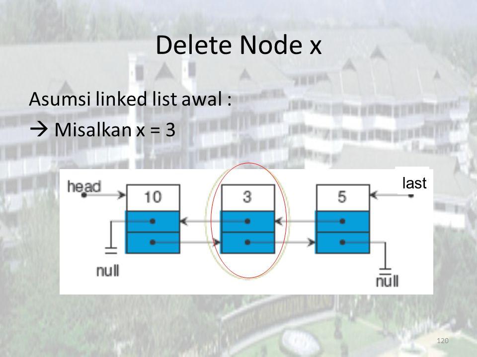 119 Delete Last Hasil akhir : last
