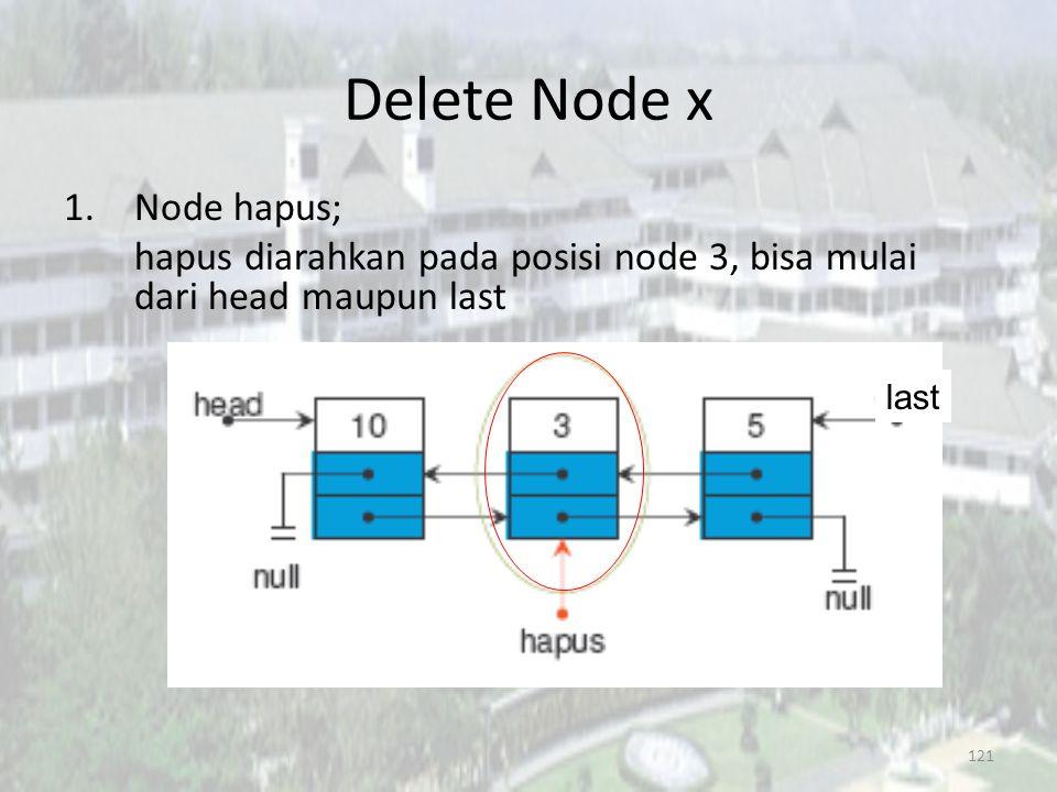 120 Delete Node x Asumsi linked list awal :  Misalkan x = 3 last