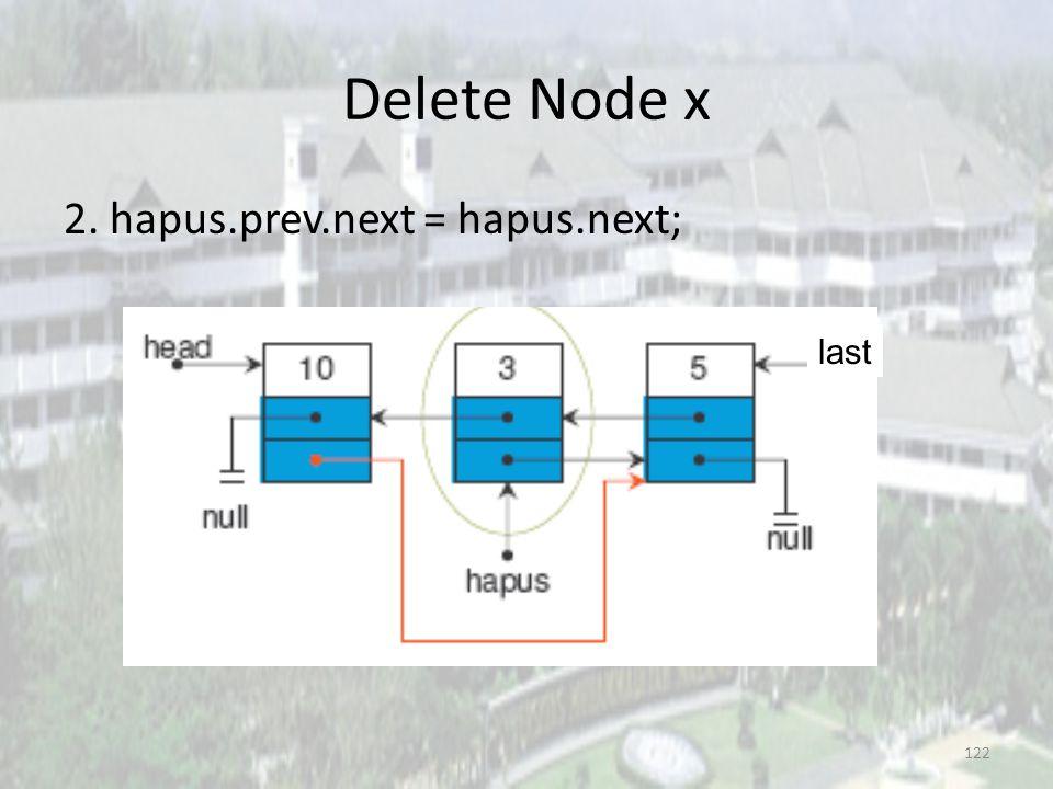 121 Delete Node x 1.Node hapus; hapus diarahkan pada posisi node 3, bisa mulai dari head maupun last last