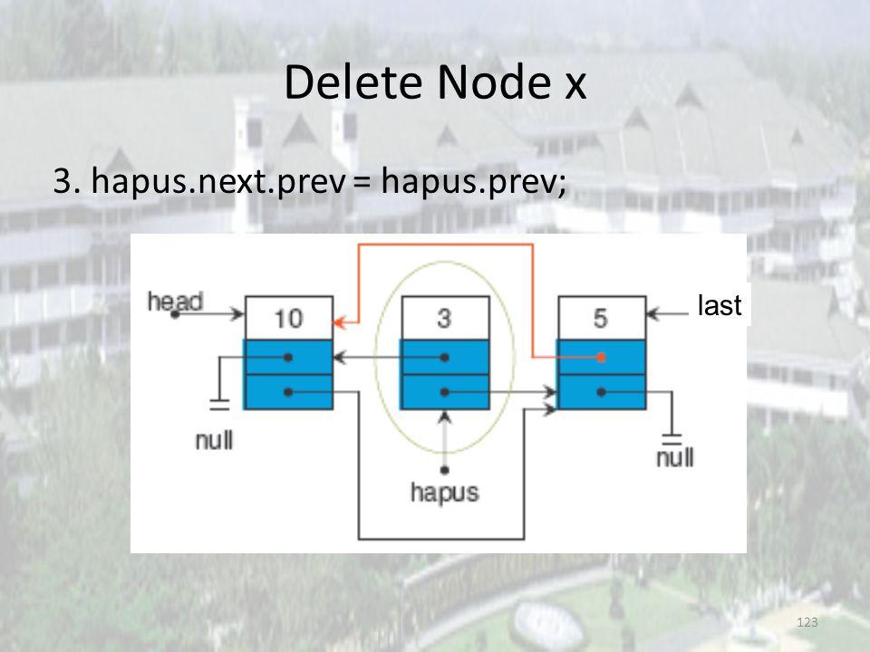 122 Delete Node x 2. hapus.prev.next = hapus.next; last