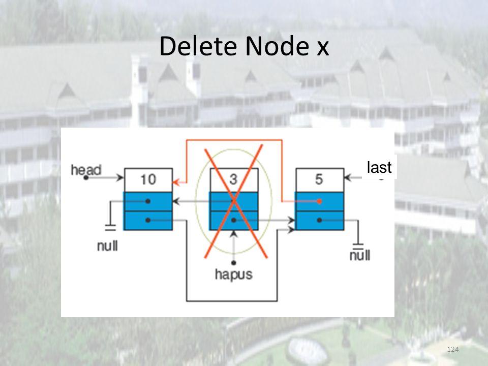 123 Delete Node x 3. hapus.next.prev = hapus.prev; last