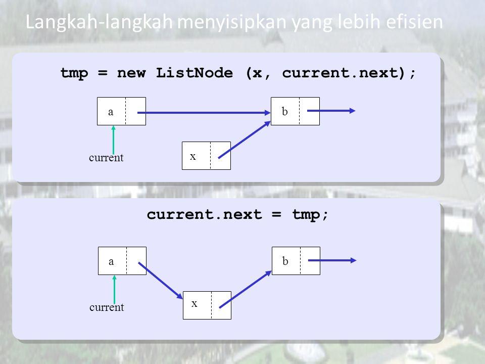 Linked List: Insertion Menyisipkan X pada lokasi setelah current. a b c d current a b x c d x