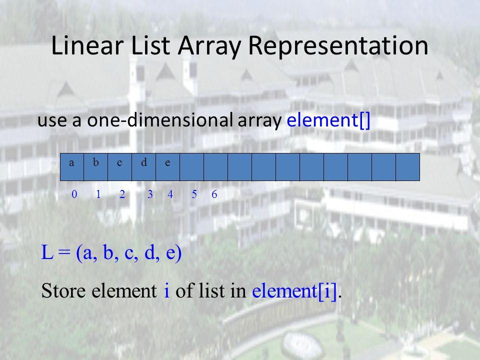 Extending A Java Class public class ArrayLinearList extends LinearListAsAbstractClass { // code for all abstract classes must come here }