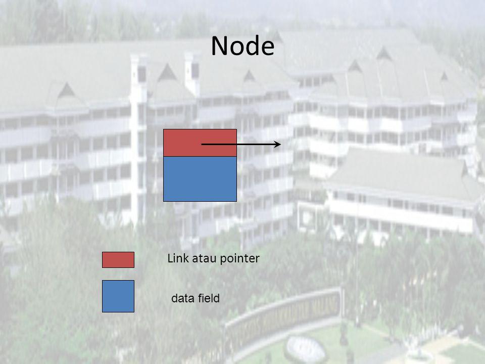 Definisi Linked list : linear list yang dibangun dari satu atau lebih node. Node terdiri dari dua bagian : data field dan pointer. Data field: bagian