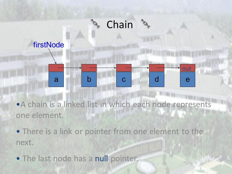 Linked Lists vs Array Menyimpan koleksi elemen secara non-contiguously. – Elemen dapat terletak pada lokasi memory yang saling berjauhan. Bandingkan d