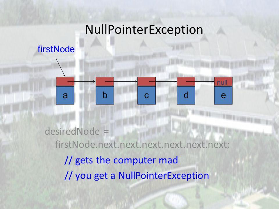 get(5) checkIndex(5); // throws exception desiredNode = firstNode.next.next.next.next.next; // desiredNode = null return desiredNode.element; // null.