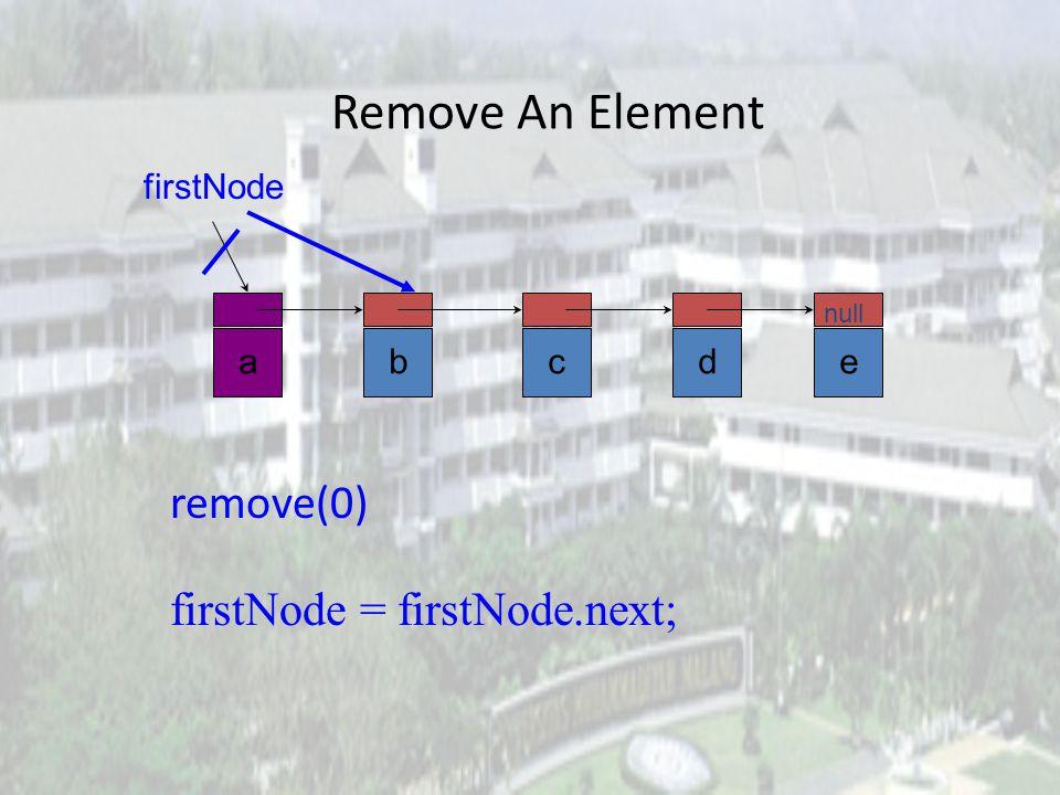 NullPointerException desiredNode = firstNode.next.next.next.next.next.next; // gets the computer mad // you get a NullPointerException abcde null firs
