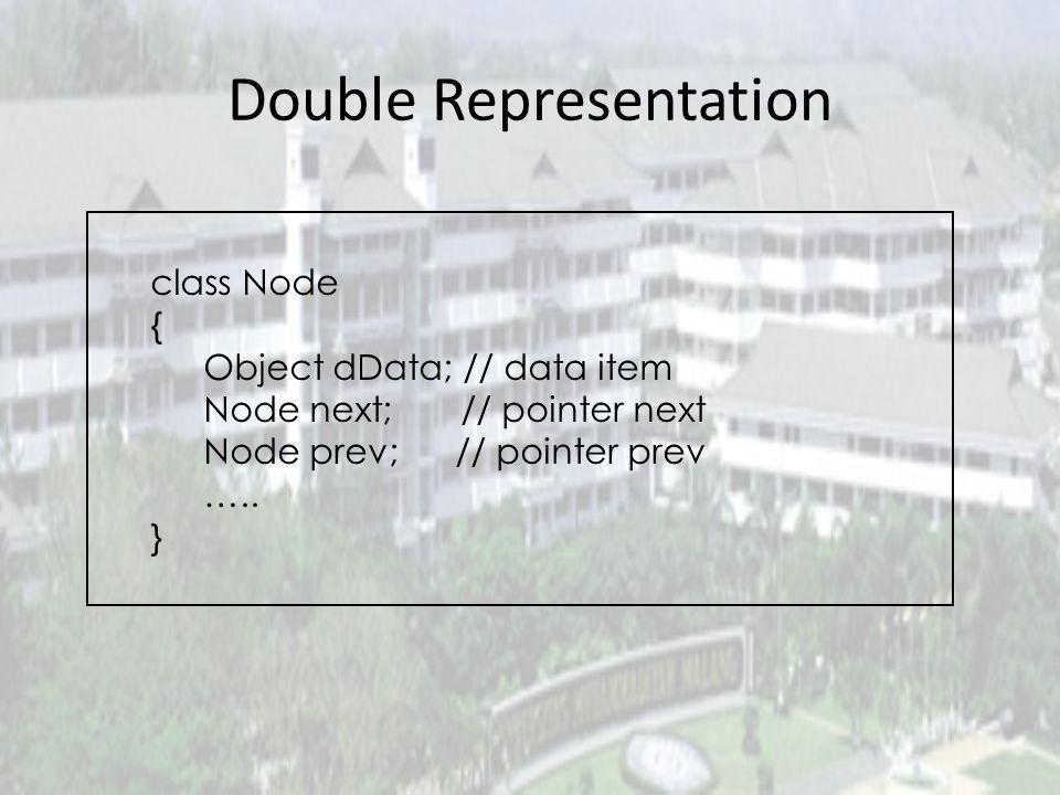 Gambaran last Data/item prev next