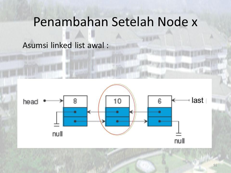 Penambahan Setelah Node x Pointer bantu : after