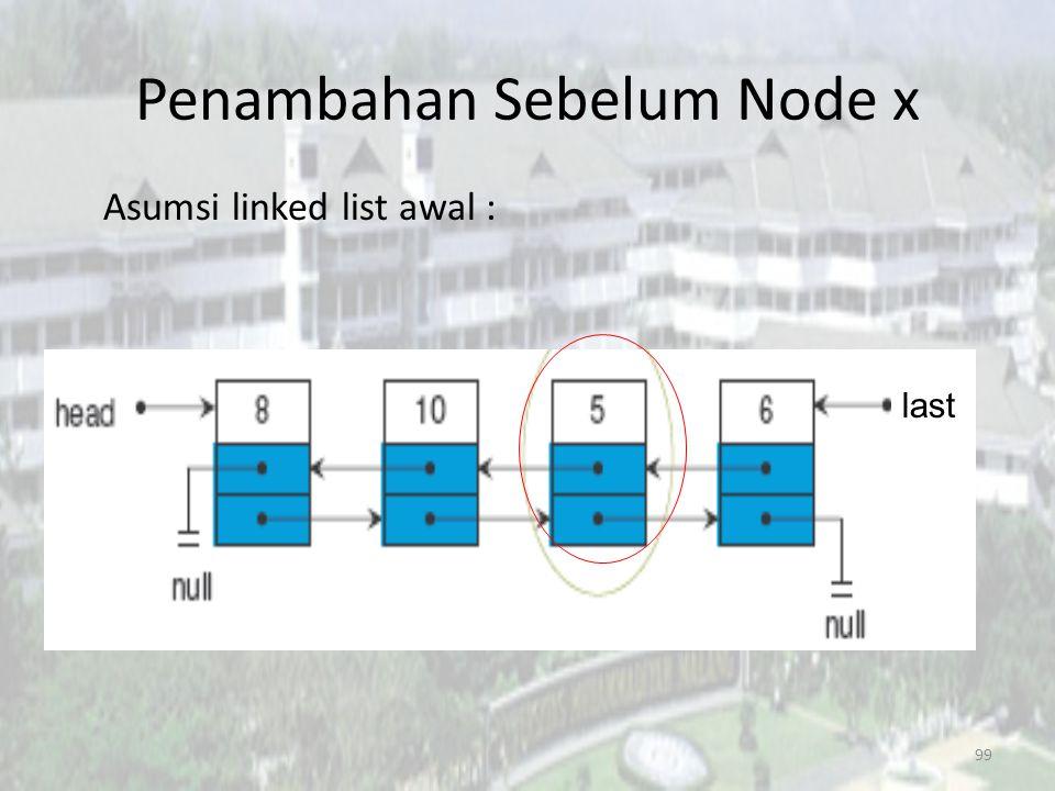 98 Penambahan Setelah Node x Hasil akhir : last