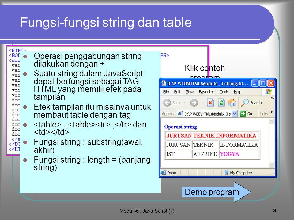 Modul -6 : Java Script (1)8 Fungsi-fungsi string dan table Demo program Operasi penggabungan string dilakukan dengan + Suatu string dalam JavaScript dapat berfungsi sebagai TAG HTML yang memilii efek pada tampilan Efek tampilan itu misalnya untuk membaut table dengan tag..., dan Fungsi string : substring(awal, akhir) Fungsi string : length = (panjang string) Klik contoh program