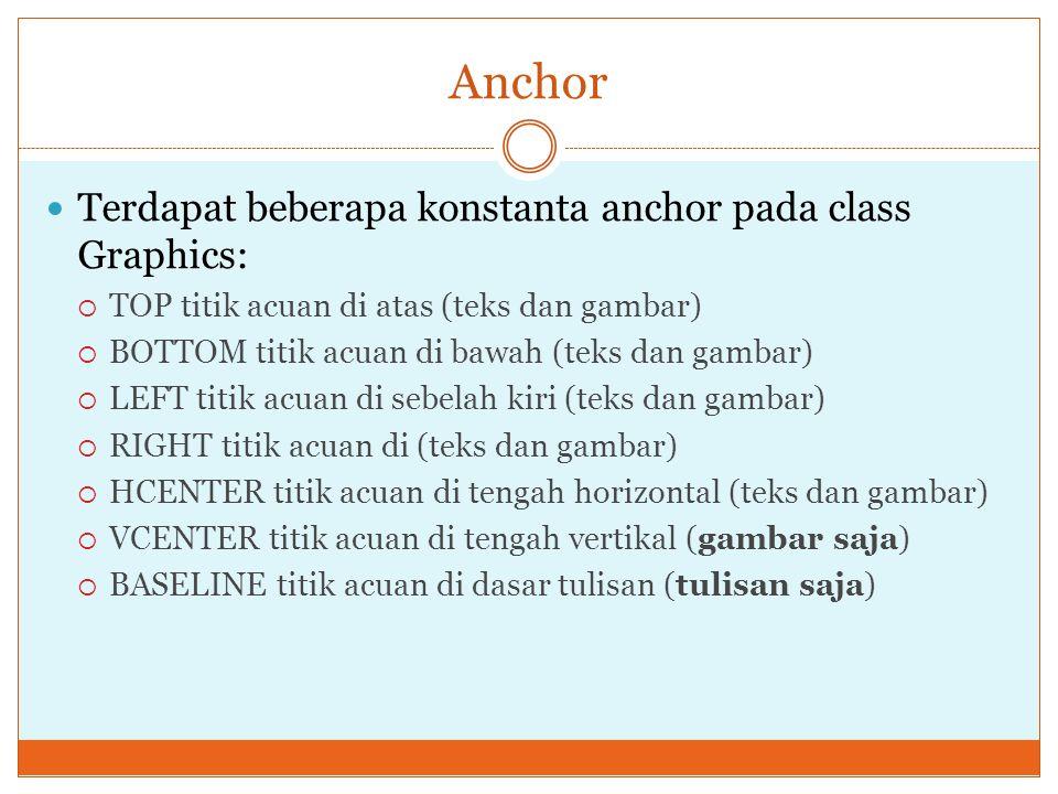 Anchor Terdapat beberapa konstanta anchor pada class Graphics:  TOP titik acuan di atas (teks dan gambar)  BOTTOM titik acuan di bawah (teks dan gam