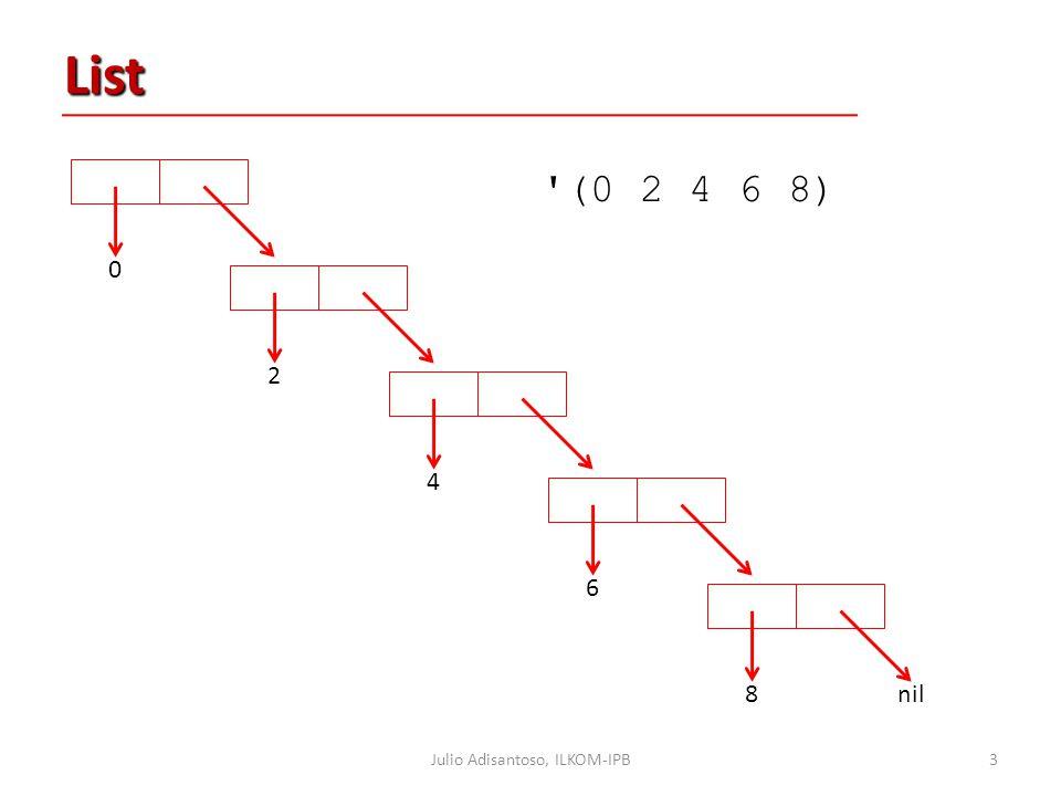 List 3 0 2 4 6 8nil (0 2 4 6 8)