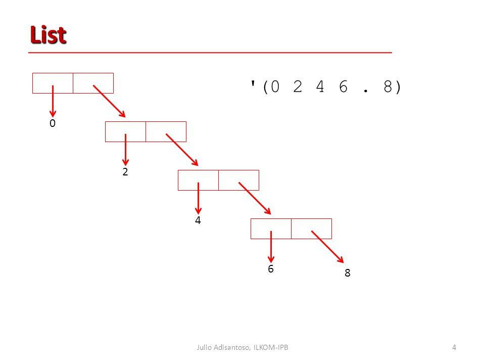 List 4Julio Adisantoso, ILKOM-IPB 0 2 4 6 8 (0 2 4 6. 8)