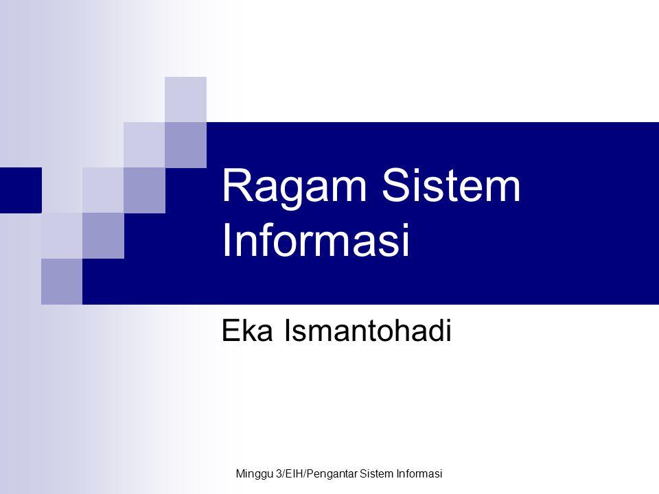 Minggu 3/EIH/Pengantar Sistem Informasi Sistem Informasi Manajemen (SIM atau MIS) Sistem informasi yang digunakan untuk menyajikan informasi yang digunakan untuk mendukung operasi, manajemen, dan pengambilan keputusan dalam sebuah organisasi.