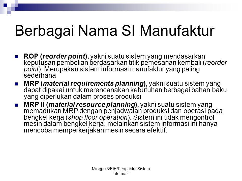 Minggu 3/EIH/Pengantar Sistem Informasi Berbagai Nama SI Manufaktur ROP (reorder point), yakni suatu sistem yang mendasarkan keputusan pembelian berda