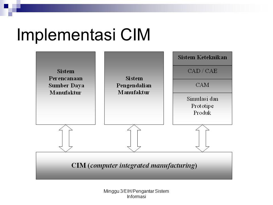 Minggu 3/EIH/Pengantar Sistem Informasi Implementasi CIM