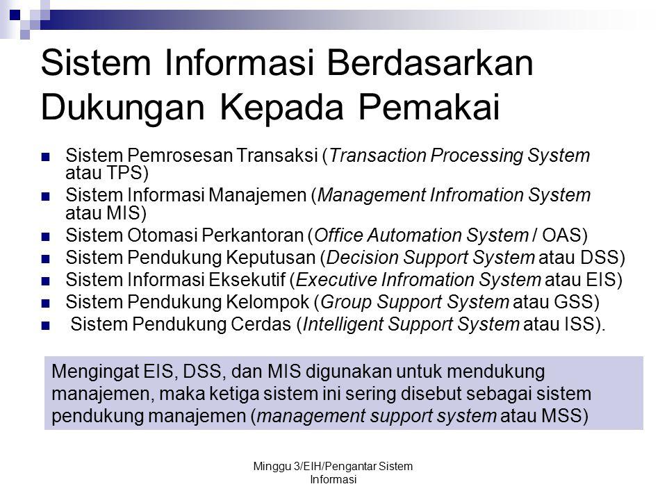 Minggu 3/EIH/Pengantar Sistem Informasi Sistem Informasi Berdasarkan Dukungan Kepada Pemakai Sistem Pemrosesan Transaksi (Transaction Processing Syste
