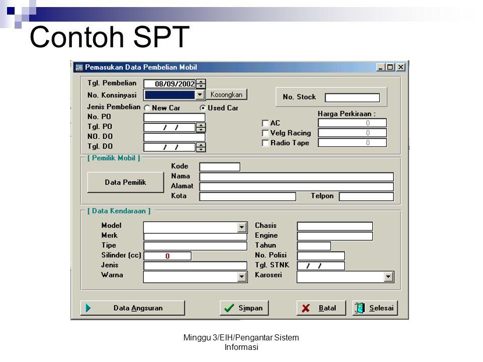 Minggu 3/EIH/Pengantar Sistem Informasi Contoh SPT