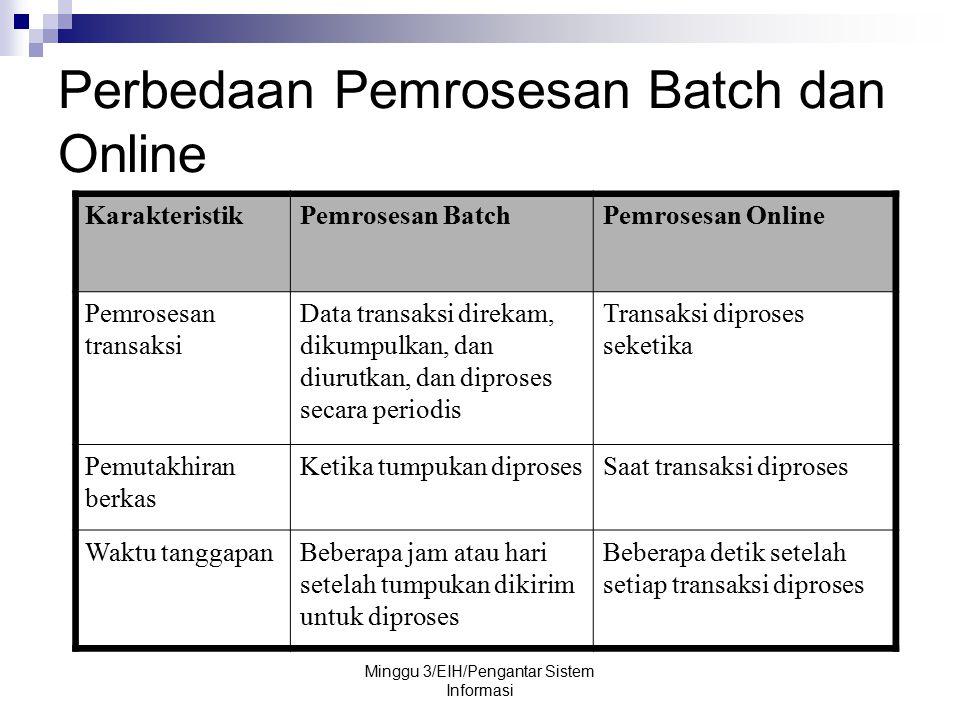Minggu 3/EIH/Pengantar Sistem Informasi Perbedaan Pemrosesan Batch dan Online KarakteristikPemrosesan BatchPemrosesan Online Pemrosesan transaksi Data