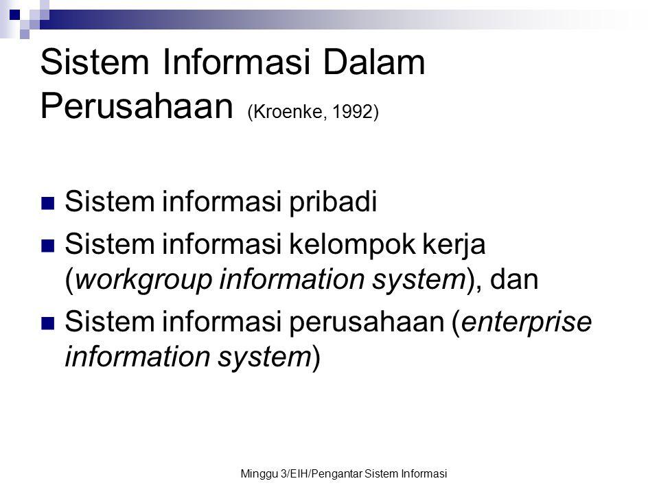 Minggu 3/EIH/Pengantar Sistem Informasi Sistem Informasi Dalam Perusahaan (Kroenke, 1992) Jenis Jumlah PemakaiPerspektif Pribadi1Individual Kelompok kerjaBanyak, umumnya kurang dari 25 orang Departemen – Pemakai berbagi perspektif yang sama PerusahaanBanyak, seringkali ratusan Perusahaan – Pemakai memilki banyak perspektif