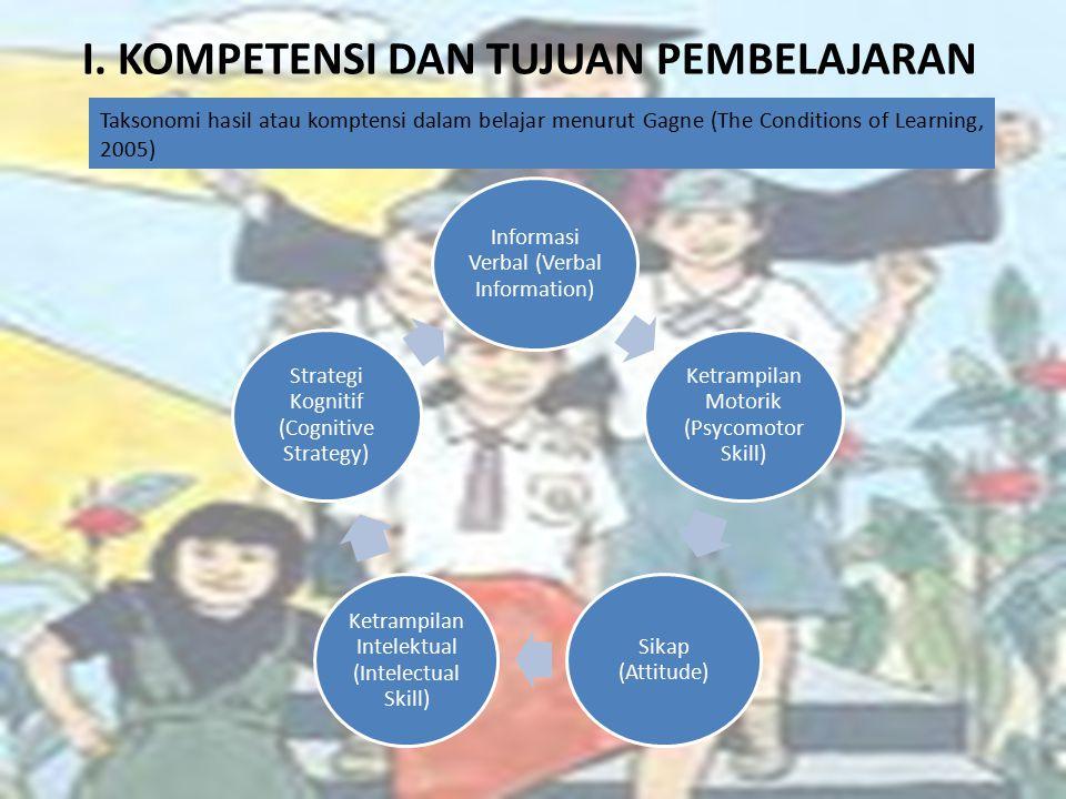 I. KOMPETENSI DAN TUJUAN PEMBELAJARAN Taksonomi hasil atau komptensi dalam belajar menurut Gagne (The Conditions of Learning, 2005) Informasi Verbal (