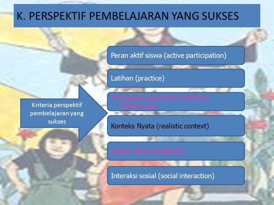 K. PERSPEKTIF PEMBELAJARAN YANG SUKSES Kriteria perspektif pembelajaran yang sukses Peran aktif siswa (active participation) Latihan (practice) Perbed