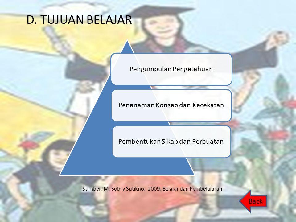 D. TUJUAN BELAJAR Pengumpulan PengetahuanPenanaman Konsep dan KecekatanPembentukan Sikap dan Perbuatan Sumber: M. Sobry Sutikno, 2009, Belajar dan Pem