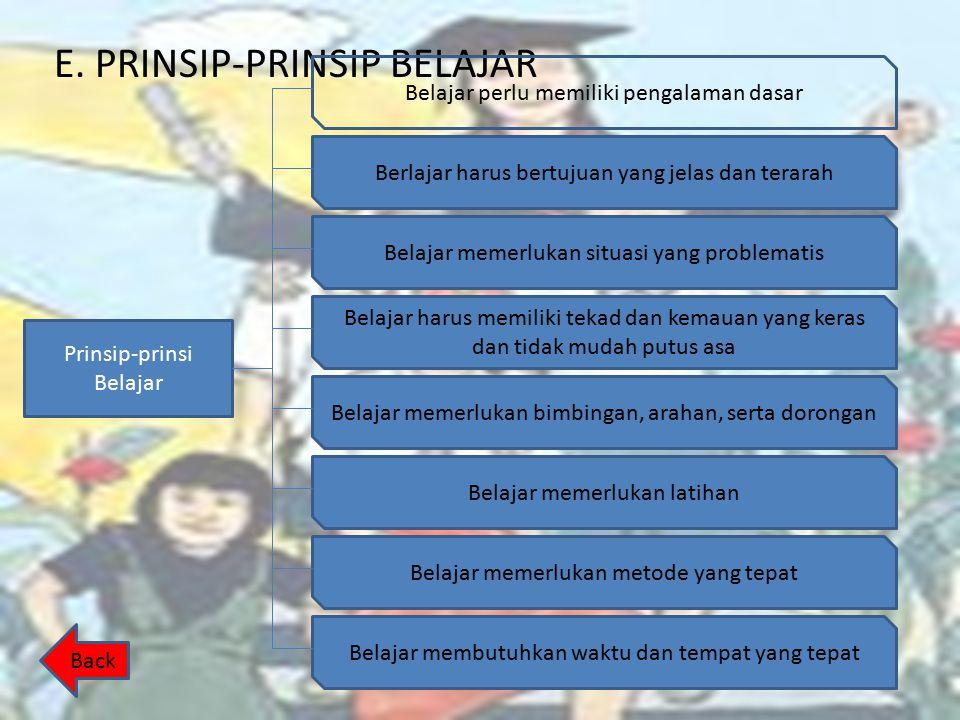 E. PRINSIP-PRINSIP BELAJAR Prinsip-prinsi Belajar Belajar perlu memiliki pengalaman dasar Berlajar harus bertujuan yang jelas dan terarah Belajar haru
