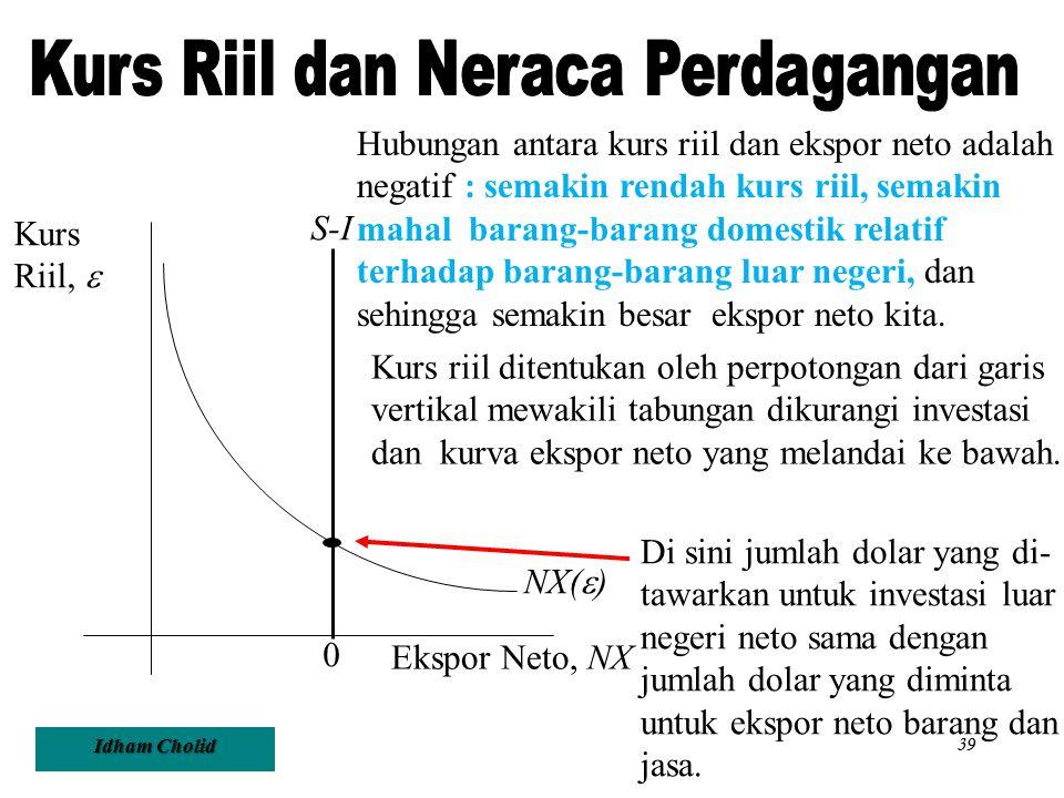 Idham Cholid 39 NX(  ) Ekspor Neto, NX Kurs Riil,  0 Kurs riil ditentukan oleh perpotongan dari garis vertikal mewakili tabungan dikurangi investasi