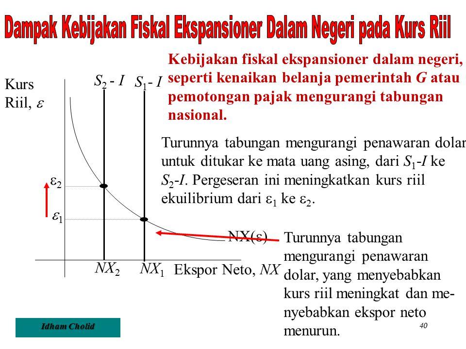 Idham Cholid 40 NX(  ) Ekspor Neto, NX Kurs Riil,  NX 1 Turunnya tabungan mengurangi penawaran dolar untuk ditukar ke mata uang asing, dari S 1 -I k