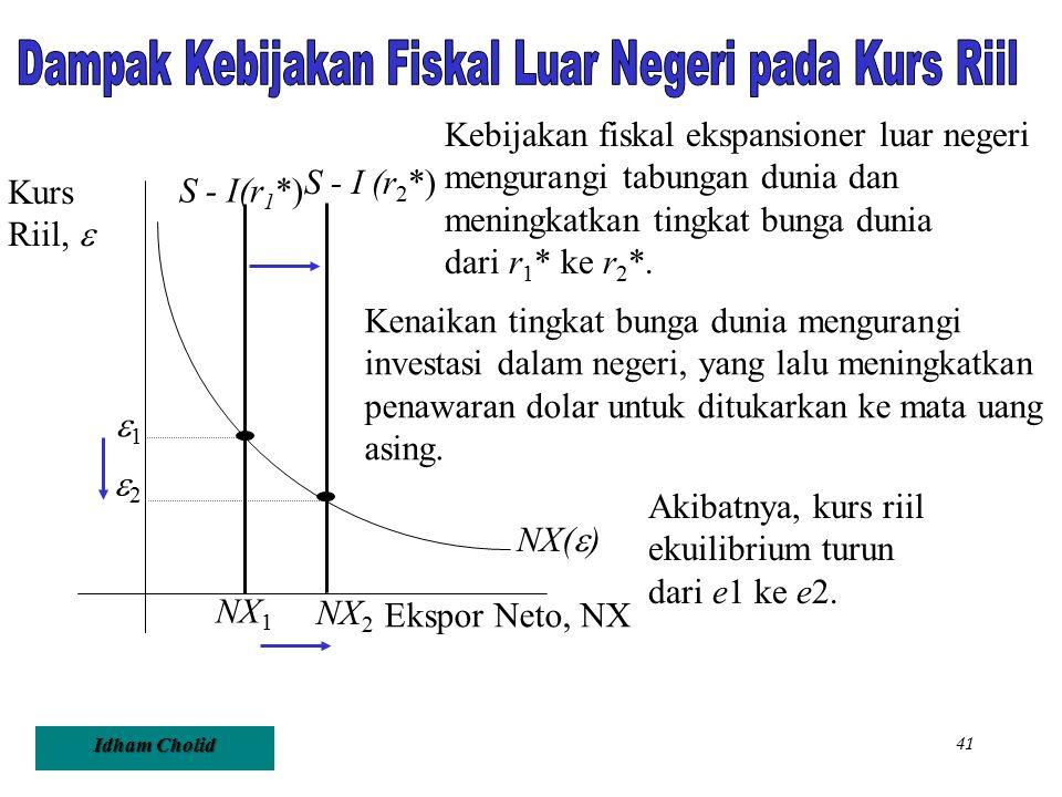 Idham Cholid 41 NX(  ) Ekspor Neto, NX Kurs Riil,  NX 2 Kenaikan tingkat bunga dunia mengurangi investasi dalam negeri, yang lalu meningkatkan penaw
