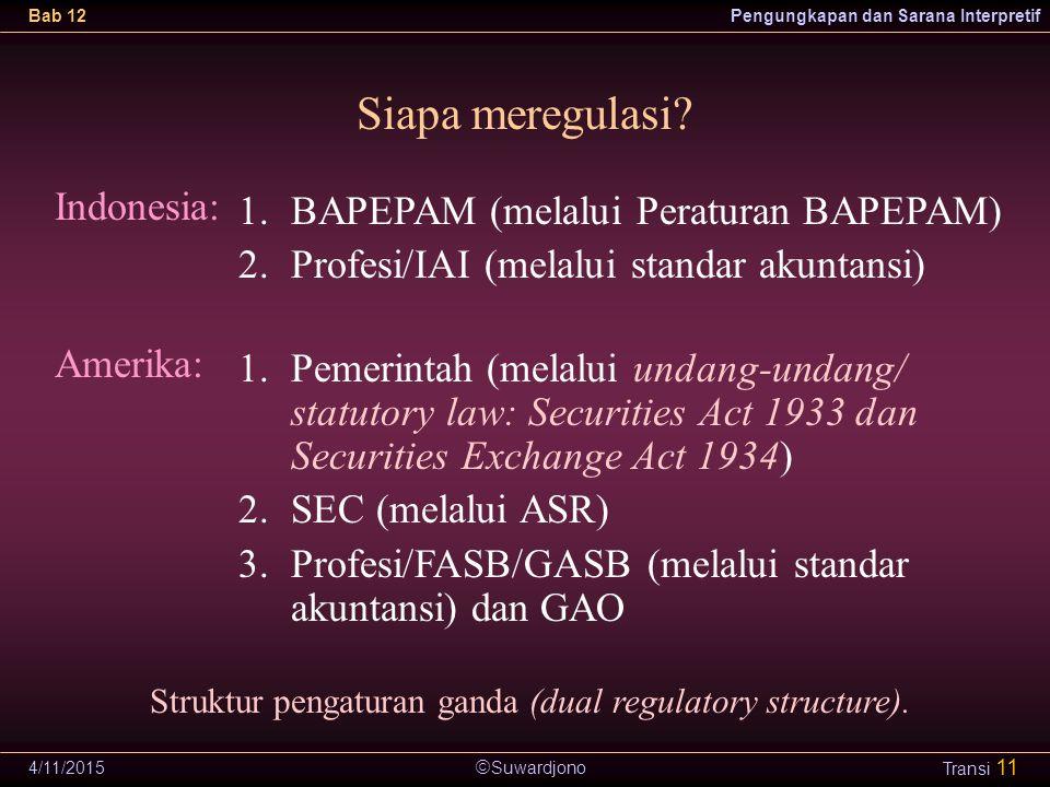  Suwardjono Bab 12Pengungkapan dan Sarana Interpretif 4/11/2015 Transi 11 Siapa meregulasi? 1.BAPEPAM (melalui Peraturan BAPEPAM) 2.Profesi/IAI (mela