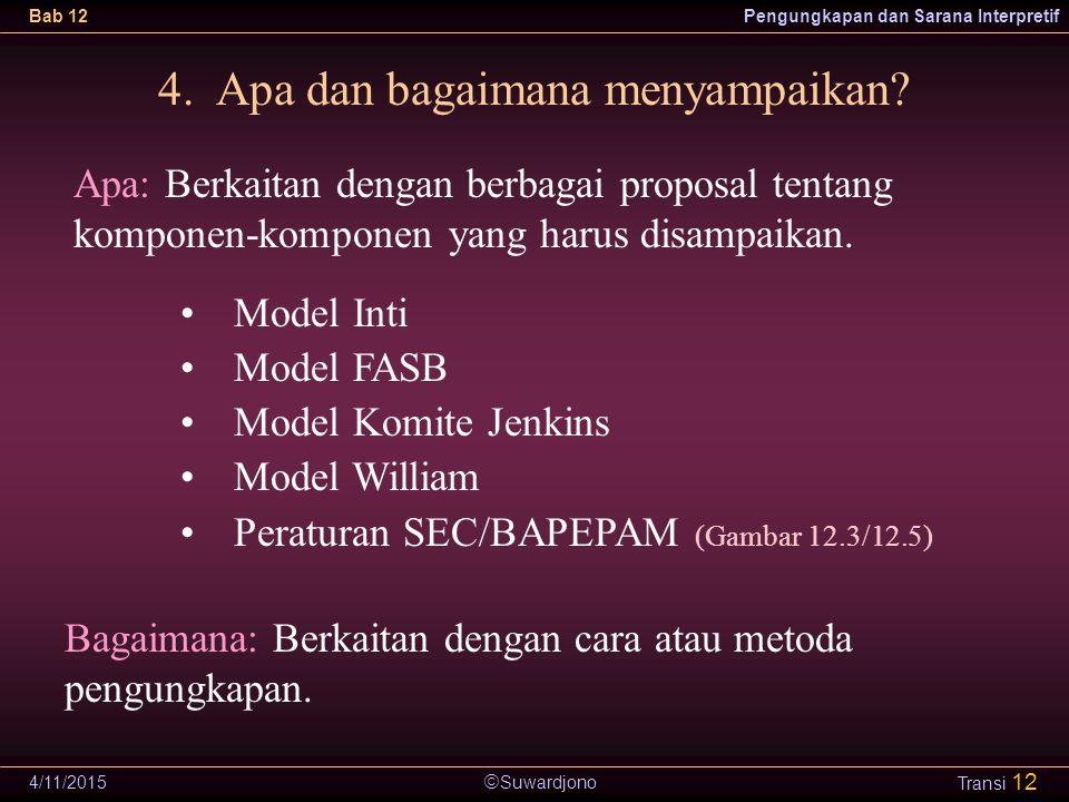 Suwardjono Bab 12Pengungkapan dan Sarana Interpretif 4/11/2015 Transi 12 4. Apa dan bagaimana menyampaikan? Apa: Berkaitan dengan berbagai proposal