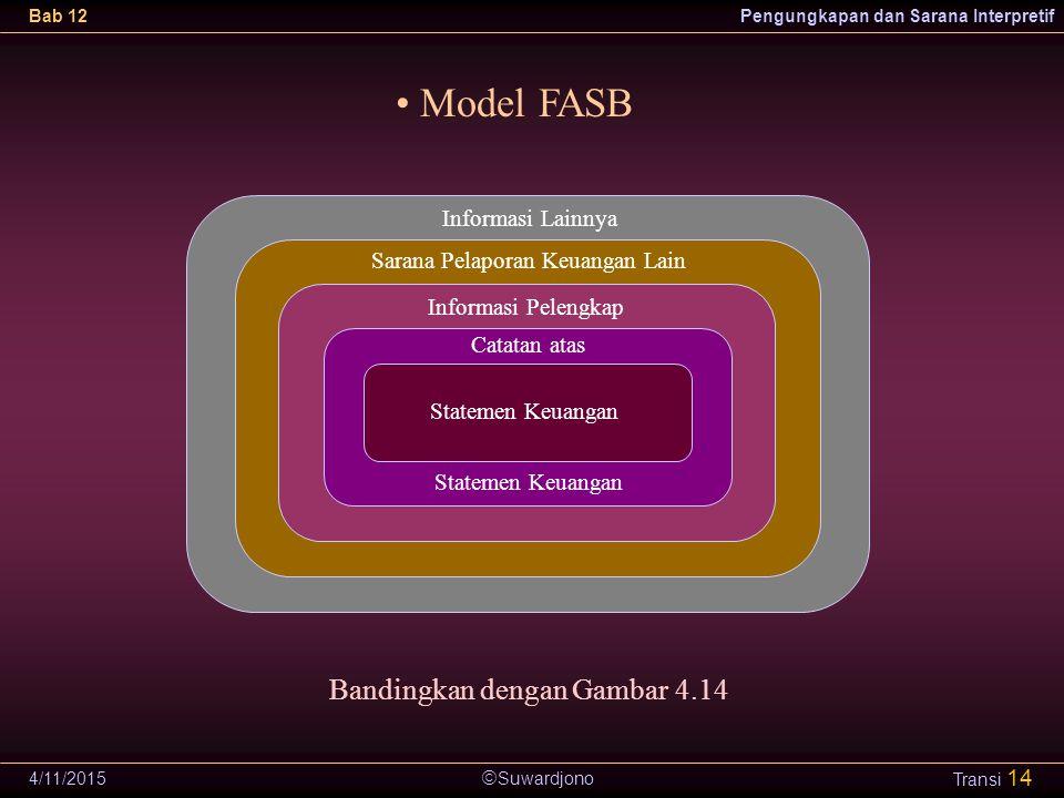  Suwardjono Bab 12Pengungkapan dan Sarana Interpretif 4/11/2015 Transi 14 Model FASB Statemen Keuangan Bandingkan dengan Gambar 4.14 Informasi Lainny