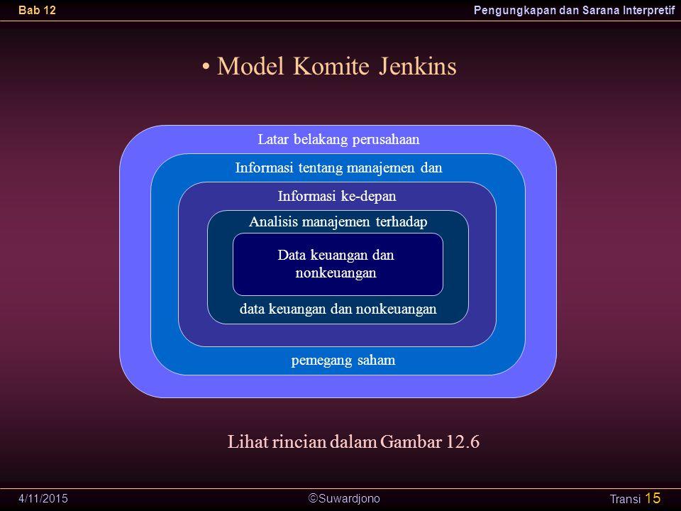 Suwardjono Bab 12Pengungkapan dan Sarana Interpretif 4/11/2015 Transi 15 Model Komite Jenkins Data keuangan dan nonkeuangan Lihat rincian dalam Gamb