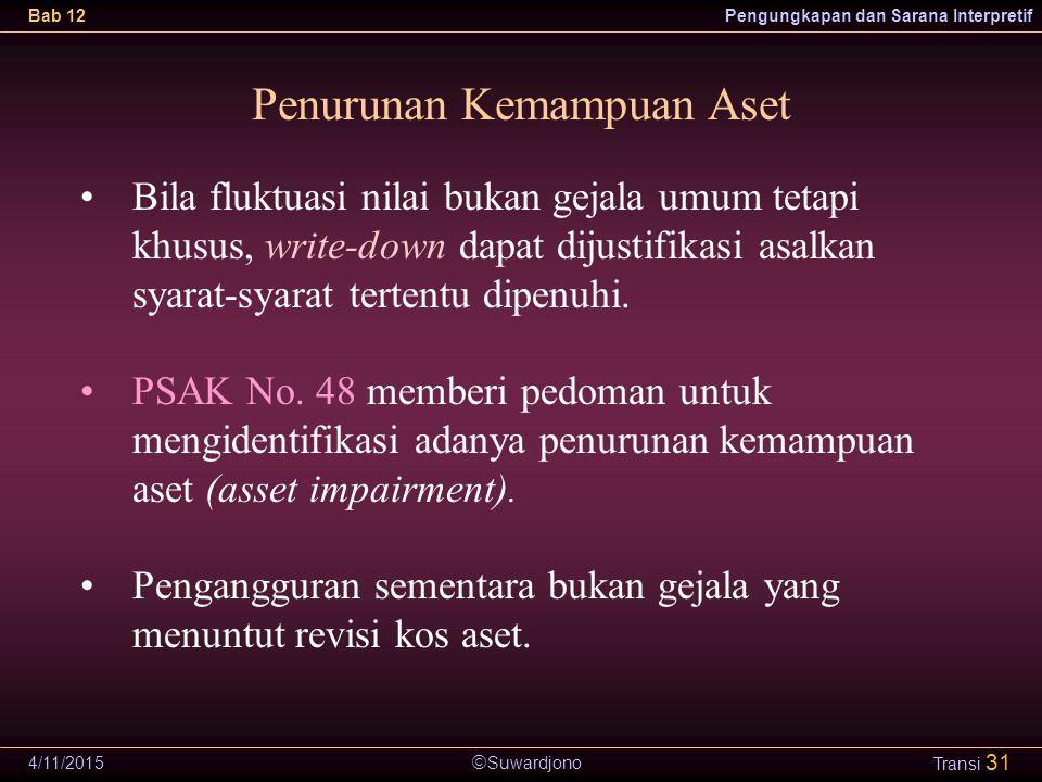  Suwardjono Bab 12Pengungkapan dan Sarana Interpretif 4/11/2015 Transi 31 Penurunan Kemampuan Aset Bila fluktuasi nilai bukan gejala umum tetapi khus
