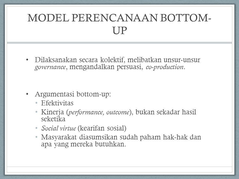MODEL PERENCANAAN BOTTOM- UP Dilaksanakan secara kolektif, melibatkan unsur-unsur governance, mengandalkan persuasi, co-production. Argumentasi bottom