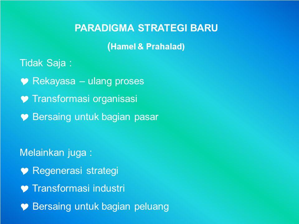 PARADIGMA STRATEGI BARU ( Hamel & Prahalad) Tidak Saja :  Rekayasa – ulang proses  Transformasi organisasi  Bersaing untuk bagian pasar Melainkan j