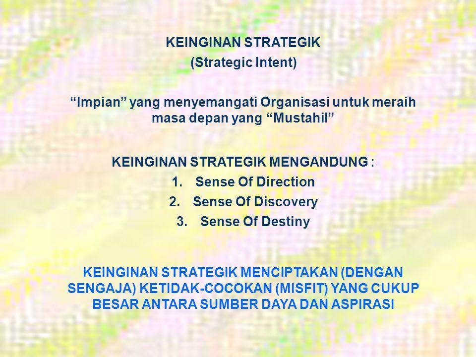 """KEINGINAN STRATEGIK (Strategic Intent) """"Impian"""" yang menyemangati Organisasi untuk meraih masa depan yang """"Mustahil"""" KEINGINAN STRATEGIK MENGANDUNG :"""