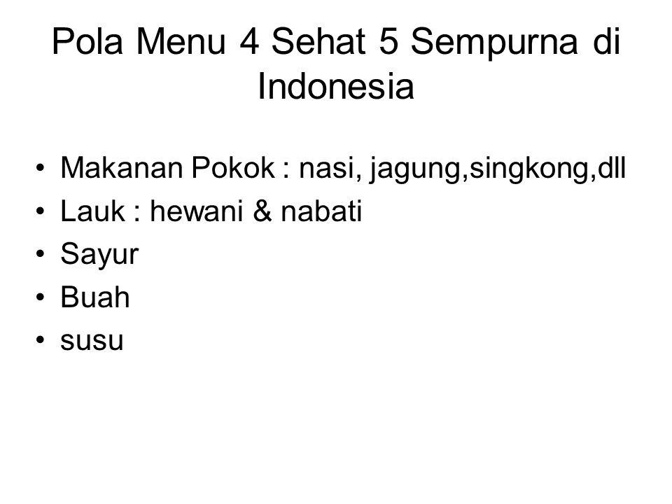 Pola Menu 4 Sehat 5 Sempurna di Indonesia Makanan Pokok : nasi, jagung,singkong,dll Lauk : hewani & nabati Sayur Buah susu